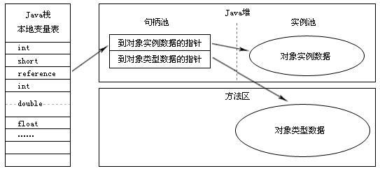 JVM(八):Java 对象模型 seo优化方案 第1张